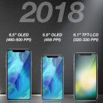 iPhone X:2018年モデルの iPhoneX Plus(iPhone XL)を待った方がいいかも
