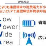 KDDI:IoT通信サービスLPWAで使用するLTE-Mの提供エリアが全国に拡大