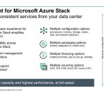 HPE:Microsoft Azure Stack 対応の新製品と関連サービスを発表