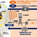 KDDI:5Gを活用して建機の遠隔操作による連携作業に成功 with NECと大林組