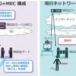 NEC:ドコモ5GオープンラボにMECを活用した顔認証デモシステムを提供