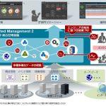 HITACHI:可視化と自動化促進の統合システム運用管理「JP1 Version 12」を販売開始