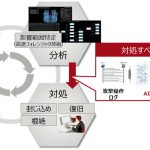 富士通研究所:サイバー攻撃への対処要否を判断するAI技術を開発