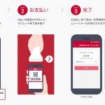 NTTドコモ:d払い20%還元(3月1日~31日)実施、PayPayなど競争激化
