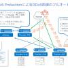 A10:機械学習による自動防御・DDoS対策強化 A10 Thunder 7445 TPSを提供開始