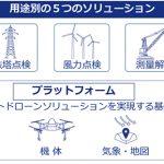 KDDI:スマートドローンによる用途別ソリューションの提供開始