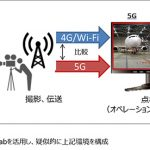 JAL・KDDI:5Gを用いた航空機整備の遠隔作業支援の実証実験
