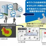 JP1 for IoT:IoT向け運用管理を最適化する「JP1 for IoT」を3/15販売開始、画期的製品