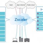 IIJ:海外進出企業向けWebセキュリティ:Global Web Security Zscaler ZIA 提供開始