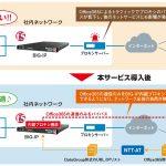 NTT-AT:Office365専用 F5プロキシ設定自動化サービス