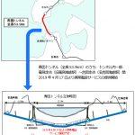 NTTドコモ、KDDI、Softbank:青函トンネル内の携帯電話サービスの提供開始
