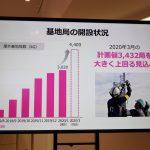 楽天モバイル(MNO)基地局:2020年3月で4400局の大幅増となる見込み