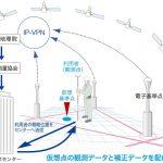 KDDI:ジェノバと提携し高精度測位情報の配信サービスの提供へ