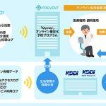 KDDI・帝人:PREVENTに出資、オンライン生活指導の普及拡大に向けて共同実験