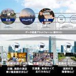 ソフトバンク:スマート東京の実現に向けたプロジェクトに「Smart City Takeshiba」採択