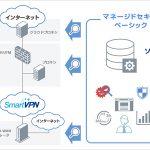 ソフトバンク:セキュリティ運用を自動化し、低コストでサービス監視できるサービス