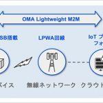 ソフトバンク:JR九州と踏切設備の保守効率化に向けた実証実験