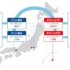キヤノンITソリューションズとアット東京のデータセンターを相互接続