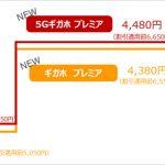ドコモ:5Gギガホプレミアの新プラン1000円値下げで月6,650円、楽天は活路を見出す