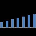MVNO市場の縮小:21年3月末は初の前年比純減へ、楽天MNO参入とUQ統合が要因