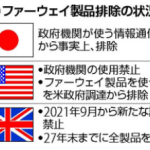 5G:富士通・NECの通信基地局の普及へ、米英と連携強化、ファーウェイの排除方針