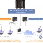 キヤノンITS:端末エミュレーター「TCPLink Enterprise Server」新バージョンを販売開始