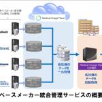 キヤノンIM:遠隔モニタリングデータを一元管理できるクラウドサービスを提供開始