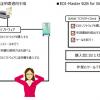 キヤノンITS:全銀TCP/IP手順クライアント通信ソフトの新バージョン販売開始