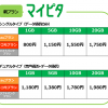 マイネオ:大幅値下げ新プランのマイピタ5GB 1380円(キャンペーン期間は月額300円)