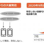 KDDI au:迷惑メッセージ・電話ブロックに海外からの着信を拒否する機能追加