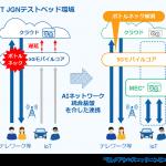 KDDI:AI活用で5Gネットワークを自動復旧させる実証実験を開始