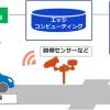 KDDI・デンソー:安全なモビリティ社会に向け自動運転に5Gを活用する共同検証