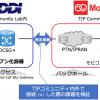 5G:日本とモンゴル間でKDDIとモビコムの通信装置を相互接続する実証実験