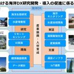 KDDI:三重県内の5G・IoT活用、海洋DX推進に向け連携協定を締結