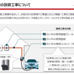 中部電力:家庭のお客さま向け「EV・PHV充電プラン」の提供開始