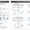 KDDI・三井物産:位置情報とAIで都市計画を支援する「次世代型都市シミュレーター」開発
