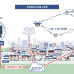 KDDI:安全な同時飛行を実現する「KDDIスマートドローン」の管制システムを開発