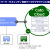 KDDI:ゼロトラスト型のリモート環境を実現する「Cato Cloud」の提供開始