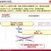 NTTドコモ:総務省の指摘を受け、MNPや解約時の解約金留保を2021年秋をめどに廃止