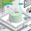 関西電力:ローカル5G×4K対応ドローンを活用した「スマート保安」実証実験