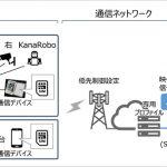 ソフトバンク・カナモト:建設機械の遠隔操縦の実現に向けた実証実験