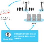 KDDIとノキア:AI制御で最大50%の基地局電力使用量を削減する実証試験の合意
