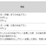 NTTドコモ:10月1日から解約金留保の廃止、更新ありがとうポイントも終了