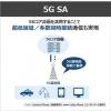 ソフトバンク:スタンドアローン方式の5G商用サービスを提供開始